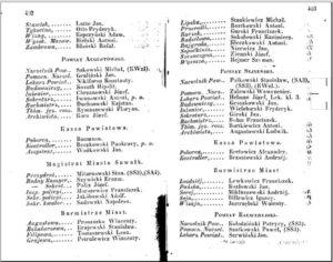 Fragment Kalendarzyka politycznego na rok 1843