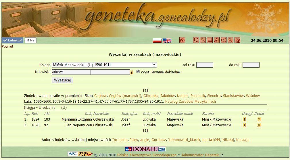 Indeksy akt metrykalnych Ołuszewscy
