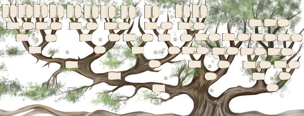 Jak zrobić drzewo genealogiczne - drzewo genealogiczne