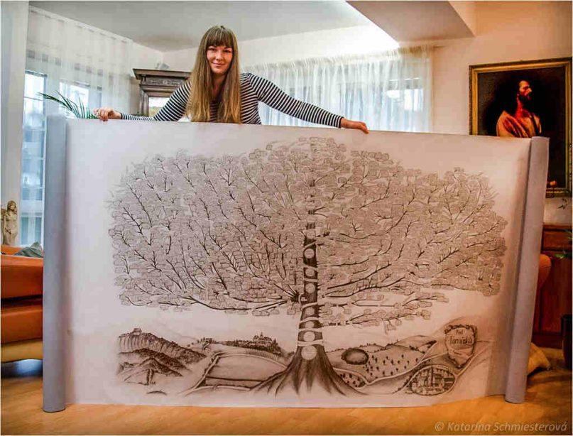 jak narysować drzewo genealogiczne rodziny - wzór bardzo dużego drzewa