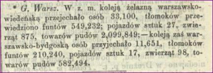 Mój przodek do Polski przyjechał z Paryża koleją żelazną ruch