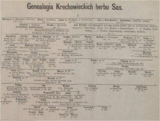 Jak wygląda drzewo genealogiczne Krechowieccy