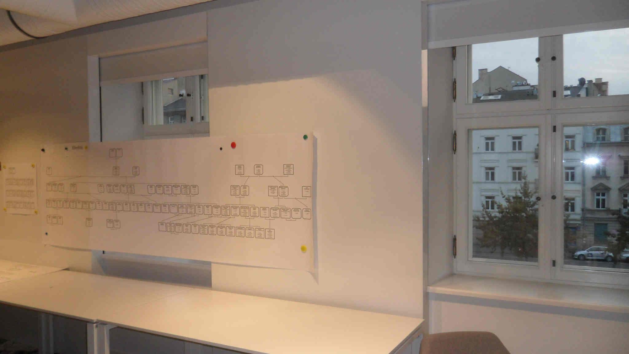 Jak przygotować drzewo genealogiczne rodziny do wydruku muzeum