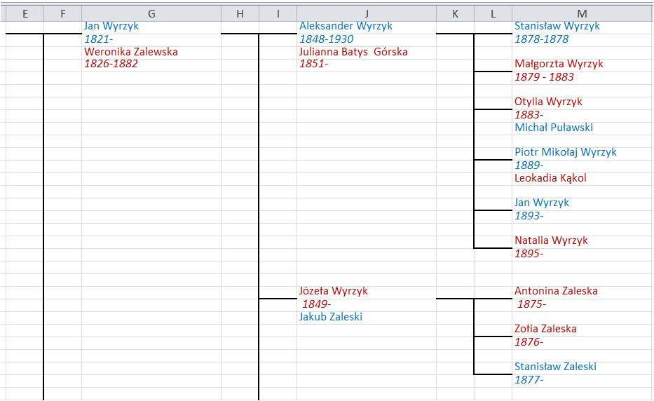 drzewo genealogiczne w Excelu do wydruku 1