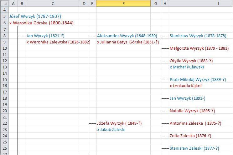 drzewo genealogiczne w Excelu do wydruku 2