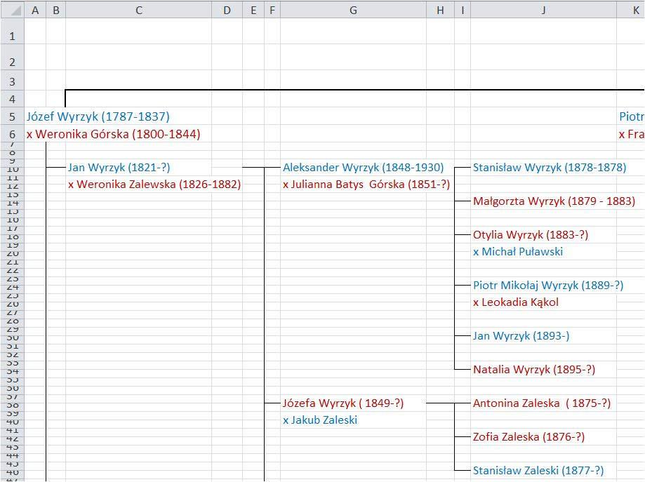 drzewo genealogiczne w Excelu do wydruku 3