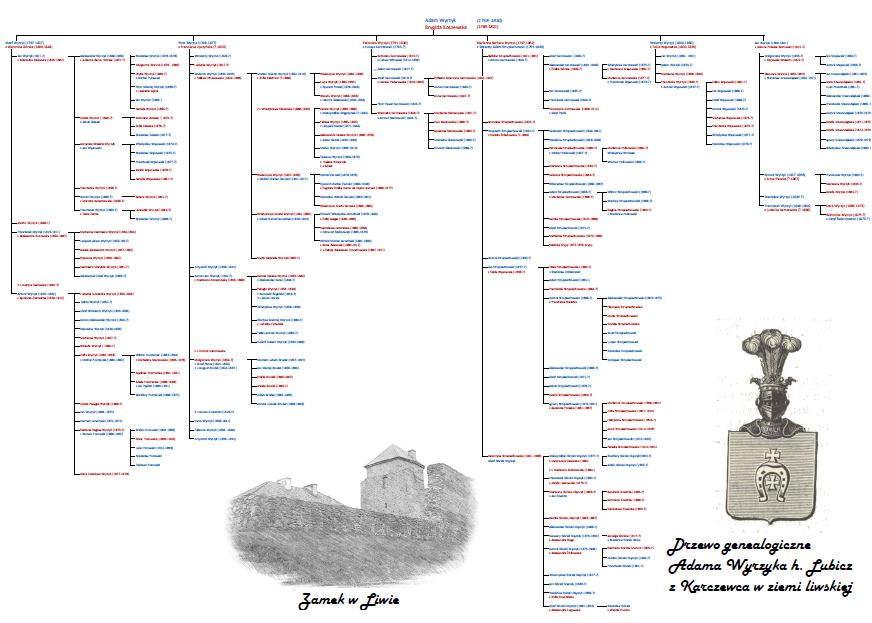 drzewo genealogiczne w Excelu do wydruku 4