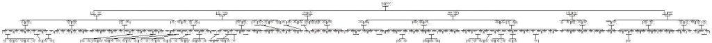 drzewo genealogiczne w Excelu do wydruku standardowy