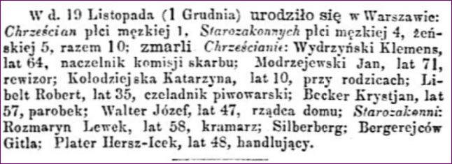 Dziennik Warszawski 278 Zaślubieni, zmarli w Warszawie grudzień 1864