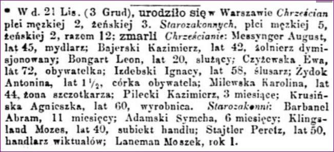 Dziennik Warszawski 279 Zaślubieni, zmarli w Warszawie grudzień 1864