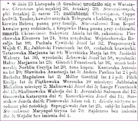 Dziennik Warszawski 280 Zaślubieni, zmarli w Warszawie grudzień 1864