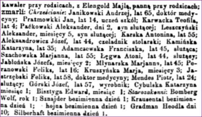 Dziennik Warszawski 281 część 2 Zaślubieni, zmarli w Warszawie grudzień 1864