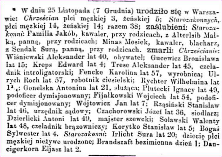 Dziennik Warszawski 282 Zaślubieni, zmarli w Warszawie grudzień 1864