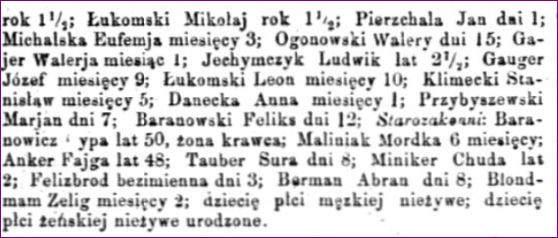 Dziennik Warszawski 284 część 2 Zaślubieni, zmarli w Warszawie grudzień 1864