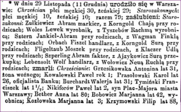 Dziennik Warszawski 285 część 1 Zaślubieni, zmarli w Warszawie grudzień 1864