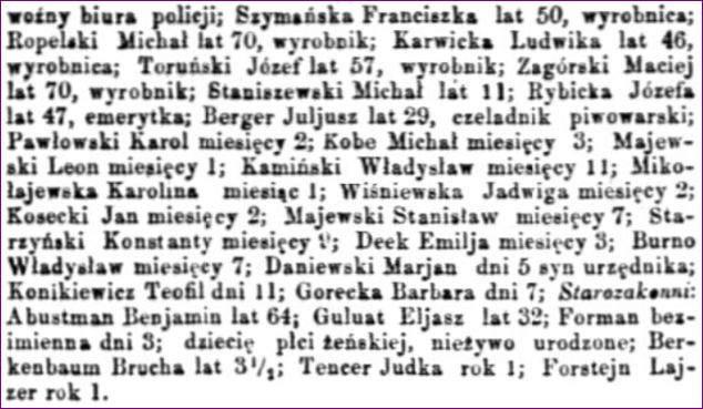 Dziennik Warszawski 285 część 2 Zaślubieni, zmarli w Warszawie grudzień 1864