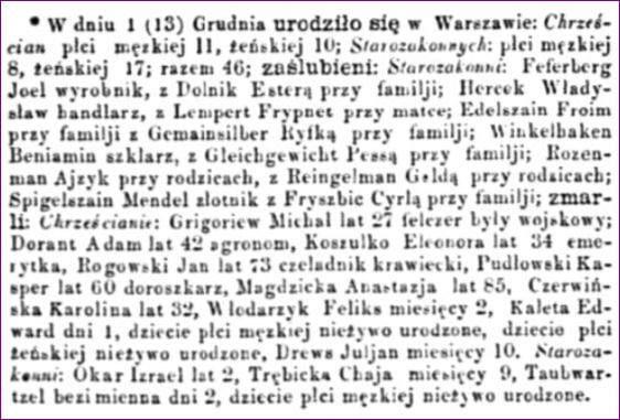 Dziennik Warszawski 286
