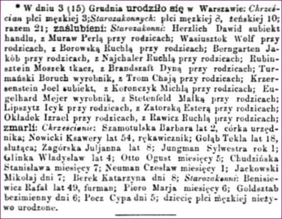 Dziennik Warszawski 288