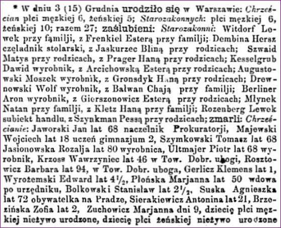 Dziennik Warszawski 289