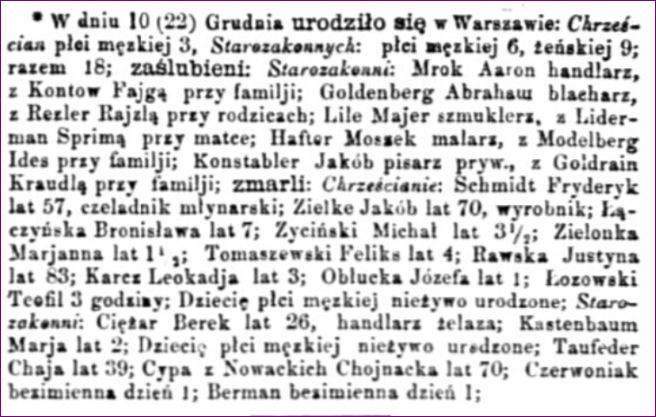 Dziennik Warszawski 294 Zaślubieni, zmarli w Warszawie grudzień 1864