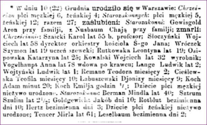 Dziennik Warszawski 295 Zaślubieni, zmarli w Warszawie grudzień 1864