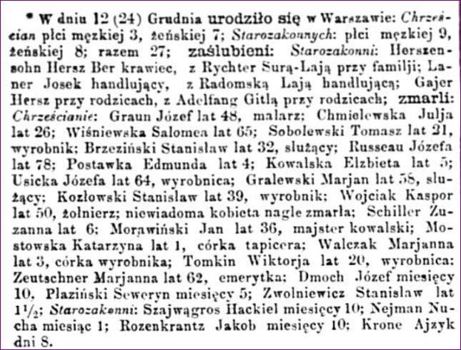Dziennik Warszawski 296 Zaślubieni, zmarli w Warszawie grudzień 1864