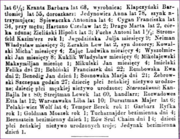 Dziennik Warszawski 297 część 2 Zaślubieni, zmarli w Warszawie grudzień 1864