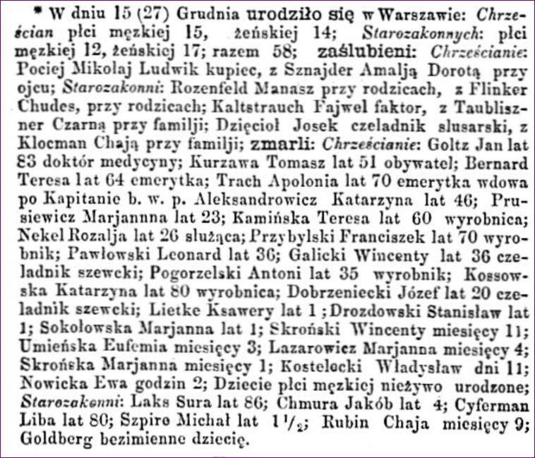 Dziennik Warszawski 298 Zaślubieni, zmarli w Warszawie grudzień 1864