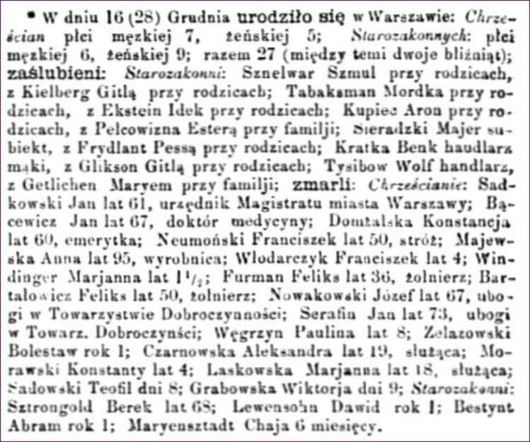 Dziennik Warszawski 299 Zaślubieni, zmarli w Warszawie grudzień 1864
