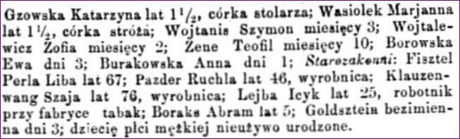 Dziennik Warszawski 300 część 2 Zaślubieni, zmarli w Warszawie grudzień 1864