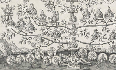 Kim Oni byli Drzewo genealogiczne