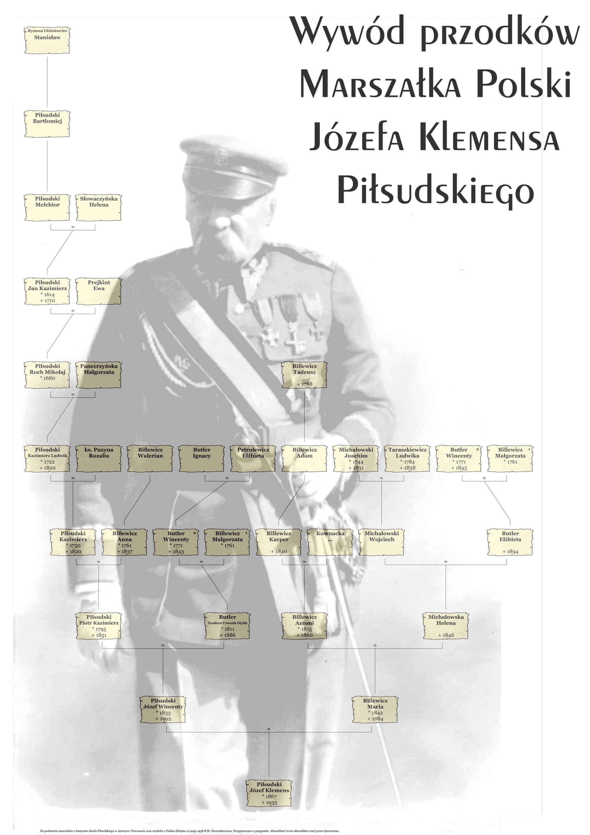 Wywód przodków Marszałka Polski Józefa Piłsudskiego